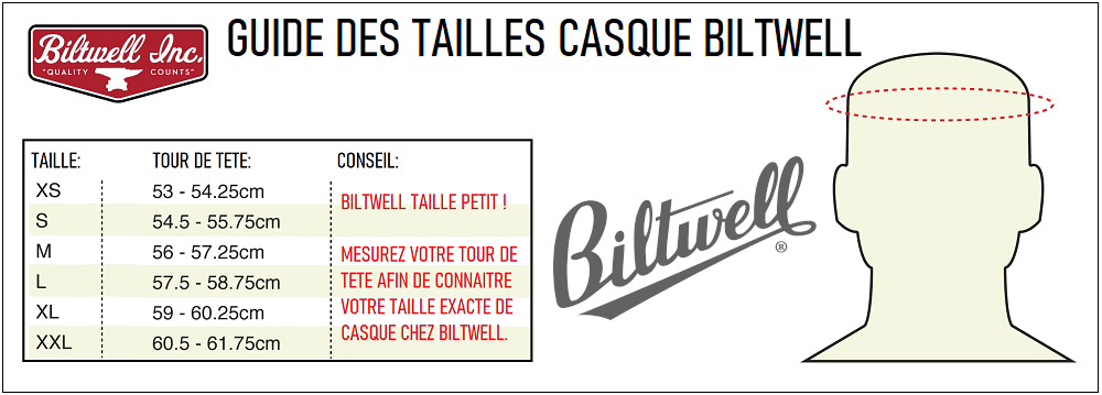 Guide taille casque Biltwell