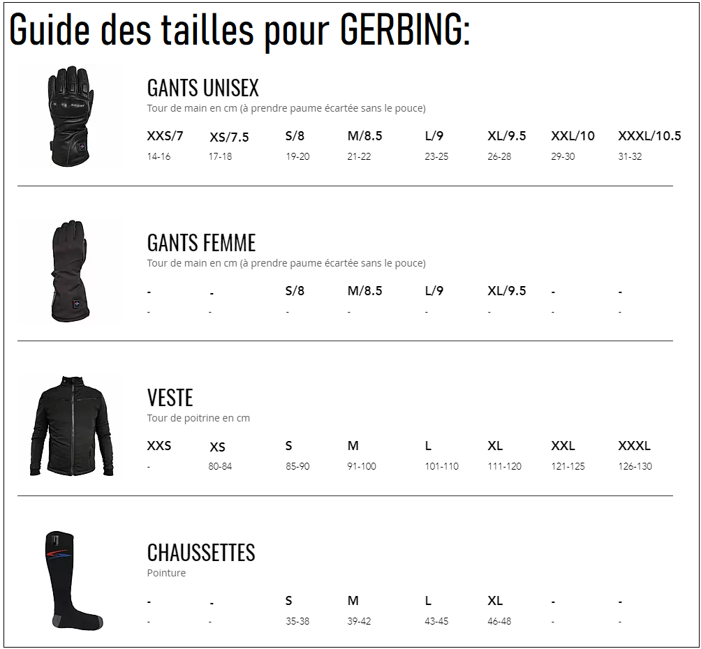 Guide tailles Gerbing